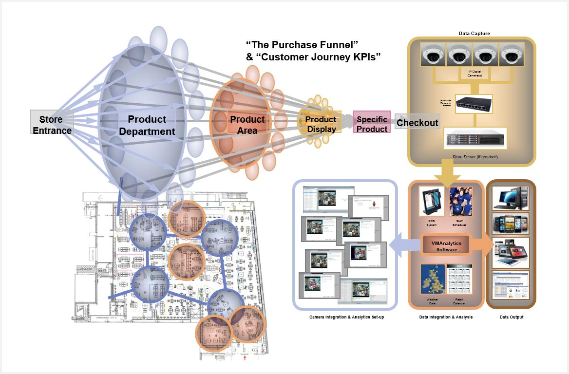 customer-behaviour-analytics-montage