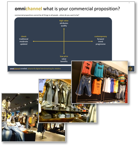 omni-channel-unveiled-commercial-proposition