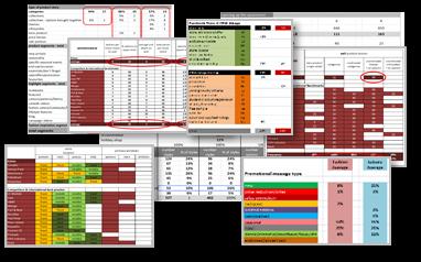 omni-channel-unveiled-unique-approach-scoring