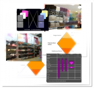 resourceful-retailer-vmunleashed-buying-merchandising-a