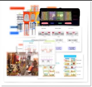 resourceful-retailer-vmunleashed-visual-merchandising-a